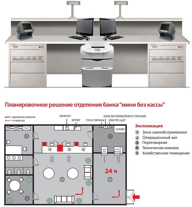 инструкции цб для кассиров банка - фото 10